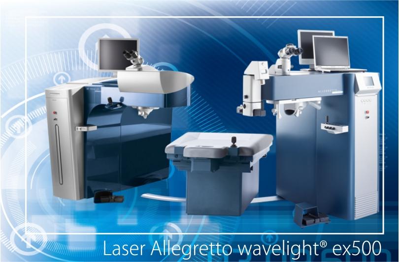 cirurgia refrativa laser curitiba